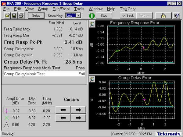 频率响应和群时延失真的测量图示